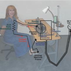 Scosche Loc2sl Wiring Diagram 2003 Gl1800 For Sewing Machine Foot Pedals - And Schematic