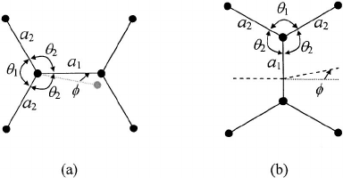 Schematic diagrams for the three bond lengths, three bond