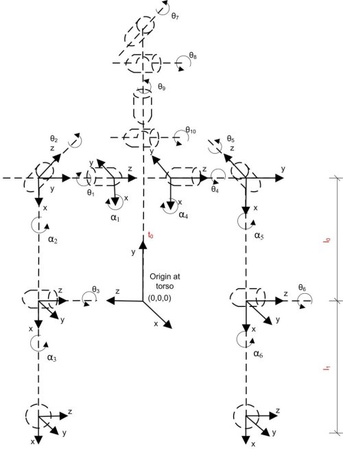small resolution of kinematic diagram of betty s coordinate frame system