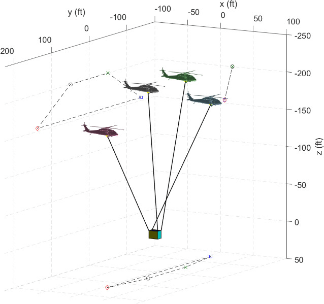 In-flight formation change to optimal geometry,
