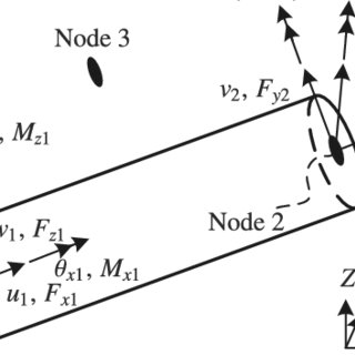 (PDF) Structural optimization with fatigue and ultimate