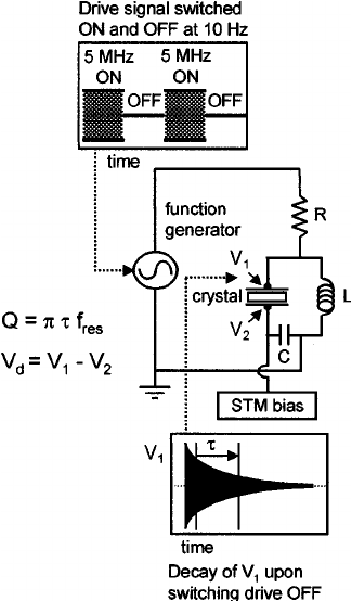 A schematic diagram showing the electrical circuit used to