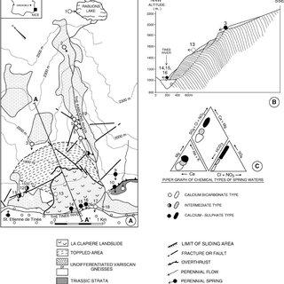 (PDF) Hydrogeochemistry: An investigation tool to evaluate