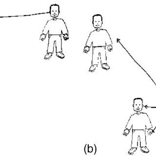 (PDF) Conceptual chnge in physics: Children's naive