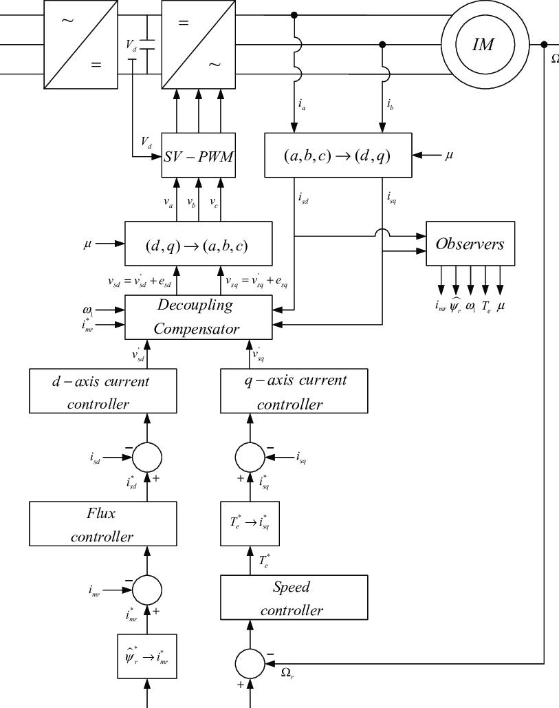 hight resolution of vector control scheme