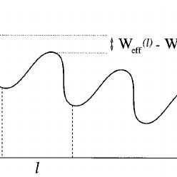 (PDF) Modeling molecular motors