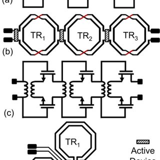 Two-stage stagger-tuned IF-amplifier with SGTxFB driving