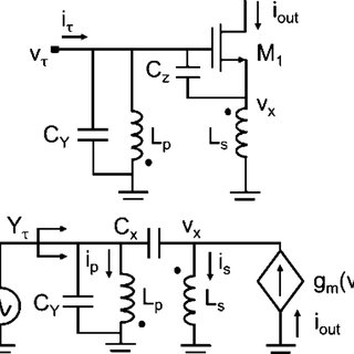 (a) Common-source (CS) amplifier with inductor
