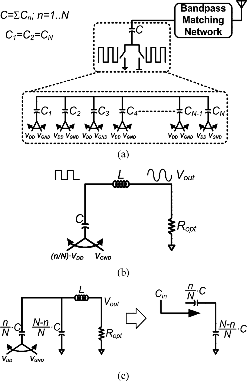 (a) Conceptual block diagram of an SCPA, and equivalent