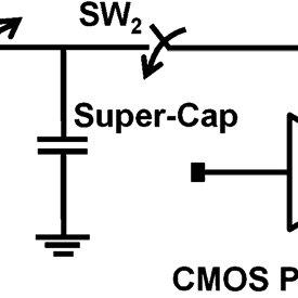 (PDF) A Fully Integrated, Regulatorless CMOS Power