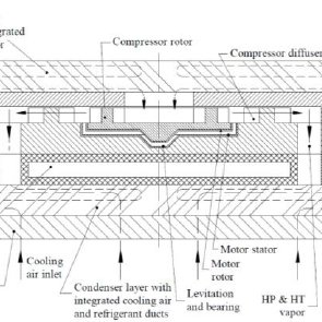 (PDF) Recent developments in vapor compression systems or