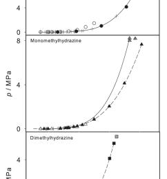 vapor pressure of hydrazine monomethylhydrazine and dimethylhydrazine  [ 850 x 1672 Pixel ]