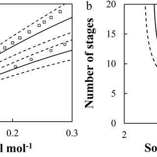 (PDF) Digitalization in Thermodynamics