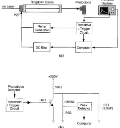 a schematic diagram of the apparatus for a cw crds system b electronic circuit for [ 850 x 939 Pixel ]