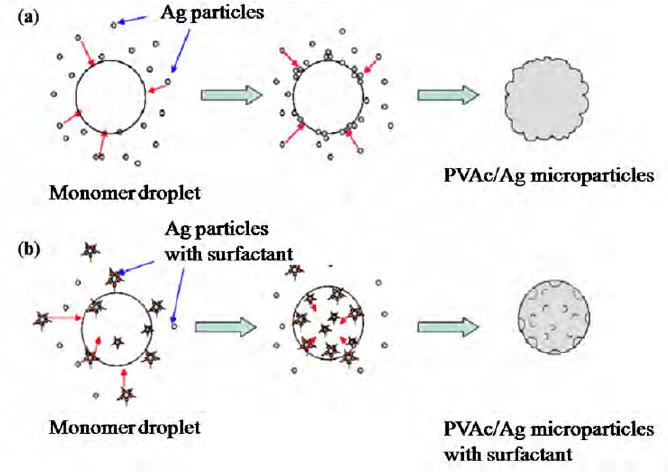 Methanol Water Phase Diagram • Wiring And Engine Diagram