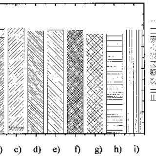 (PDF) Determination of volume fractions of texture