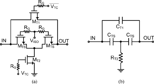 (a) A switching 1-bit T-attenuator and (b) its equivalent