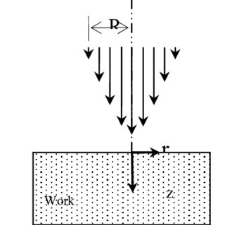 (PDF) The adomian decomposition method for the solution of