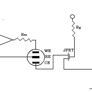Relation between applied voltage and current at 100 PPM