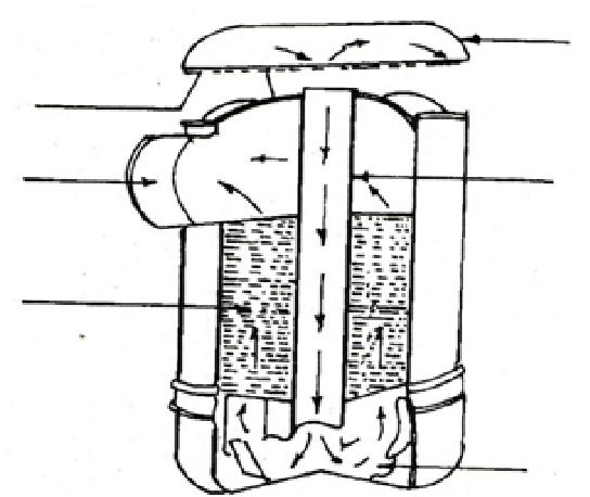 View of oil bath air cleaner a) Dismantle the air cleaner