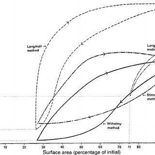 (PDF) Rapid alveolar liquid removal by a novel convective