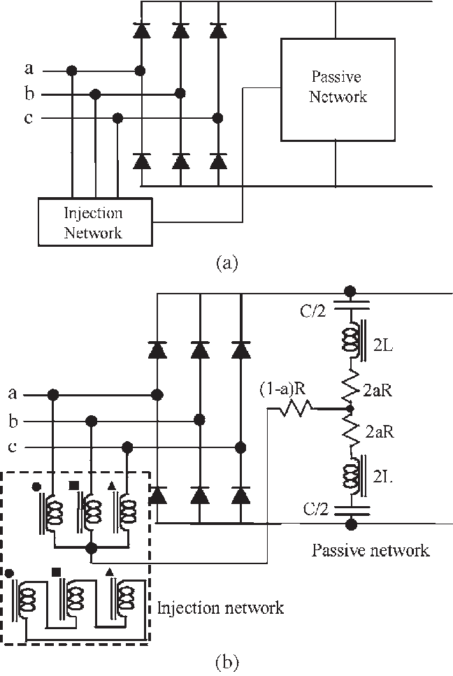 Three-phase rectifier with passive network. (a) Block