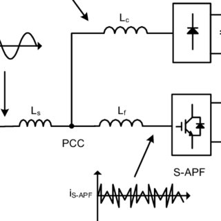 (PDF) Shunt active power filters and PWM rectifiers in