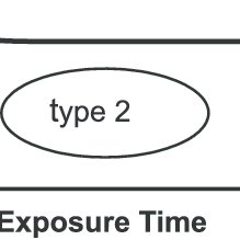 (a) Principle of the TDM-100 cutting test and (b