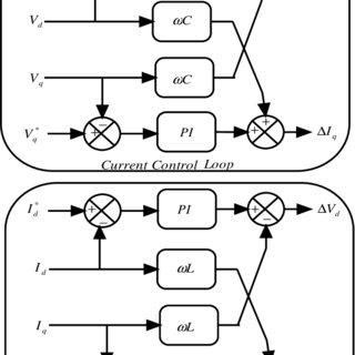 (PDF) Voltage Unbalance Compensation using Novel Virtual