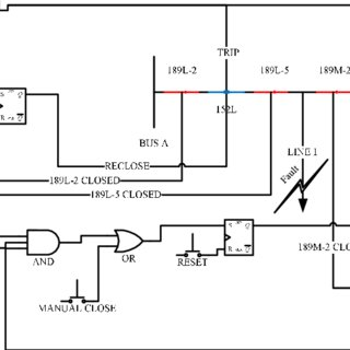 (PDF) Smart Auto-Reclosing Algorithm in Substations with
