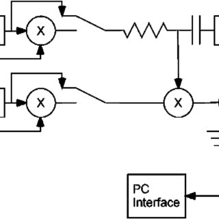 (PDF) Analysis of spread spectrum time domain