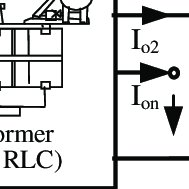 (PDF) Detection of Transformer Winding Deformations based