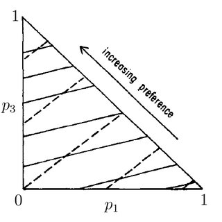 (PDF) Expected Utility Hypothesis