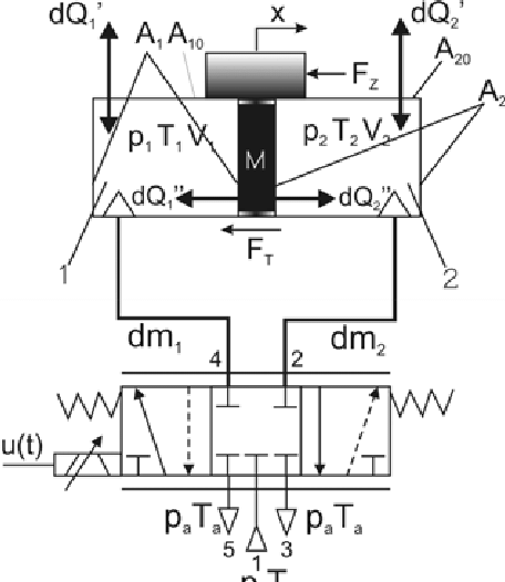 The diagrams: a) pneumatic rodless cylinder, b) servo