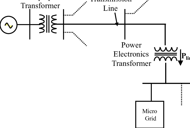 Line diagram of three phase transmission and distribution