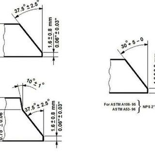 making proper angle for welding based on ASME standard