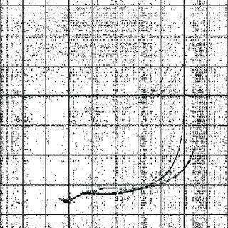 Block diagram of the AIS-INGV ionosonde: red lines are