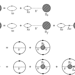 Feynman Diagram Techniques In Condensed Matter Physics Trailer Plug Wiring 7 Way Australia Diagrams For The Polarizability Operator P A B And Function F C D Local Exchange Correlation Kernel Is Represented By Crossed Line