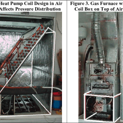 Heat Pump Air Handler Diagram 2002 Saturn Sl2 Headlight Wiring Coil Design In Affects Pressure Distribution