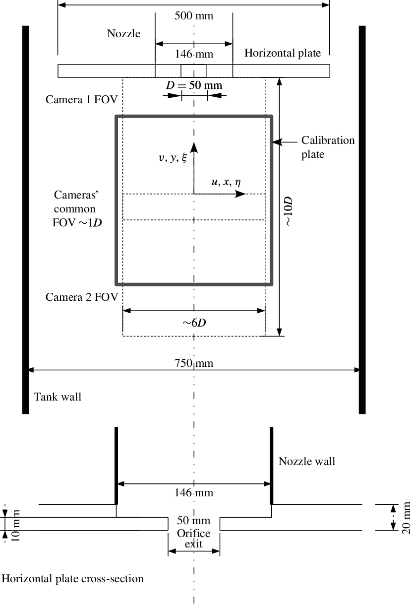 hight resolution of schematic diagram of the testing section in the centre section of the tank piston and