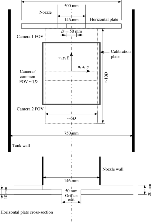 small resolution of schematic diagram of the testing section in the centre section of the tank piston and
