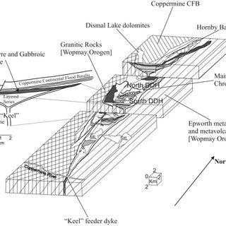 (PDF) Rhenium-Osmium Isotope and Platinum-Group Element
