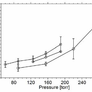 (PDF) High-Power Microwave Surface Flashover of a Gas