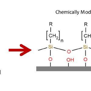 (PDF) Organosilane deposition for microfluidic applications
