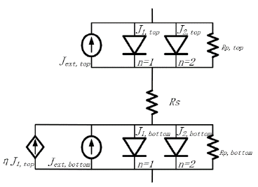 Two-diode equivalent circuit model of a two-junction solar