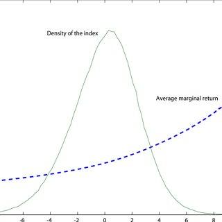 (PDF) Human Capital Policy