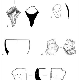 (PDF) Early agricultural period pottery from Las Capas and