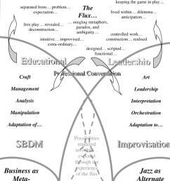 conceptualising the radical hermeneutic sphere the example within the research business educational [ 850 x 1034 Pixel ]