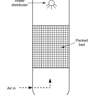 Schematic diagram of the experimental direct contact
