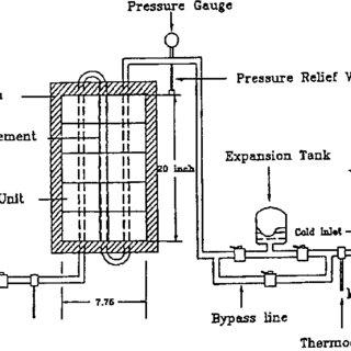 Schematic diagram of sensible heat storage electric water